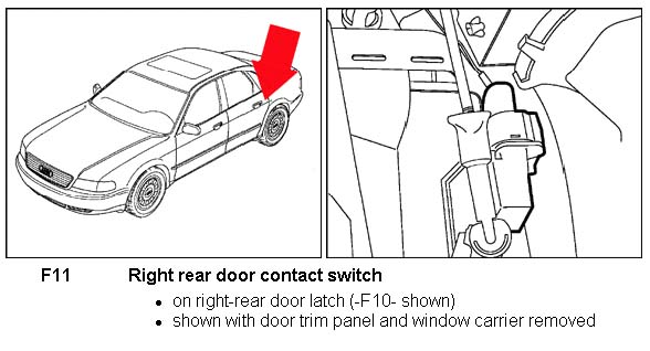 Wiring Diagram For Doors - Audi A8  S8