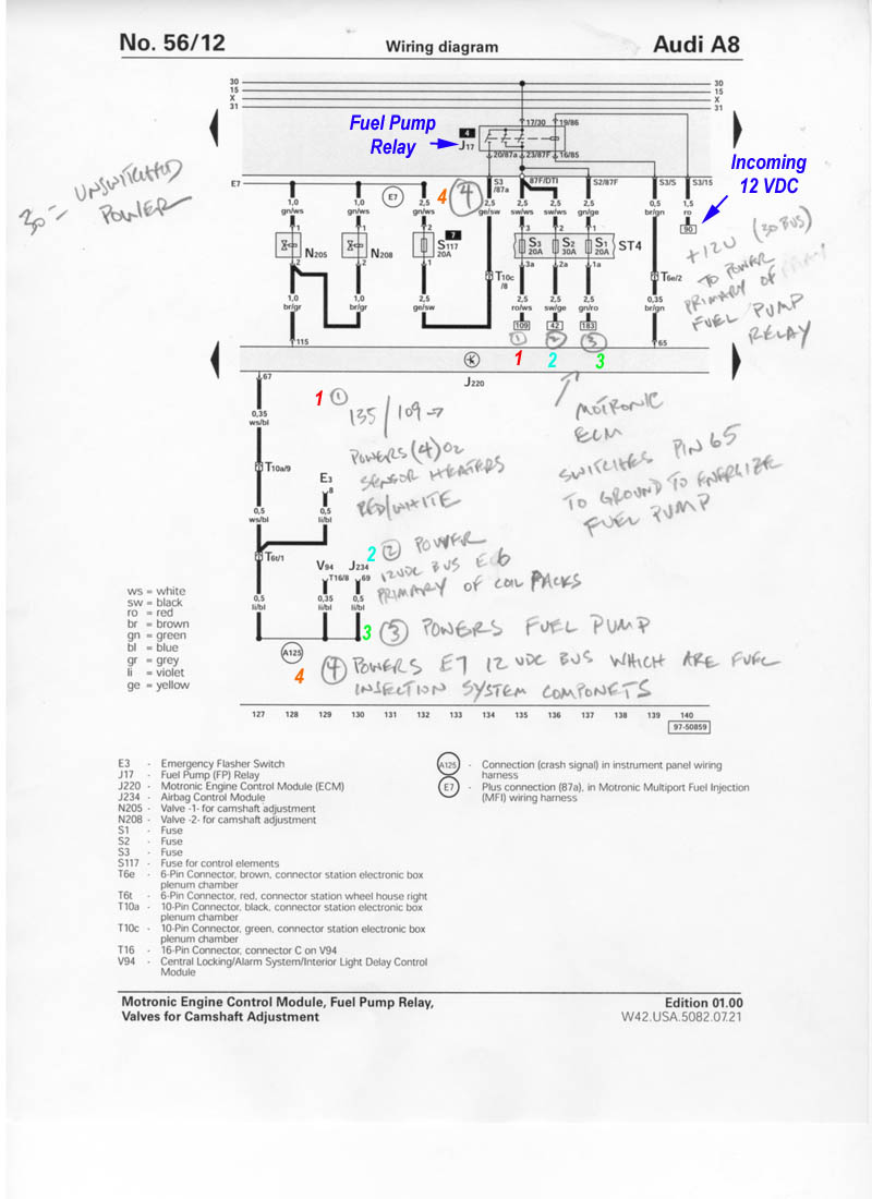 ECUwiring2 wiring diagram audi q3 wiring diagram simonand 2002 Audi S4 at bakdesigns.co