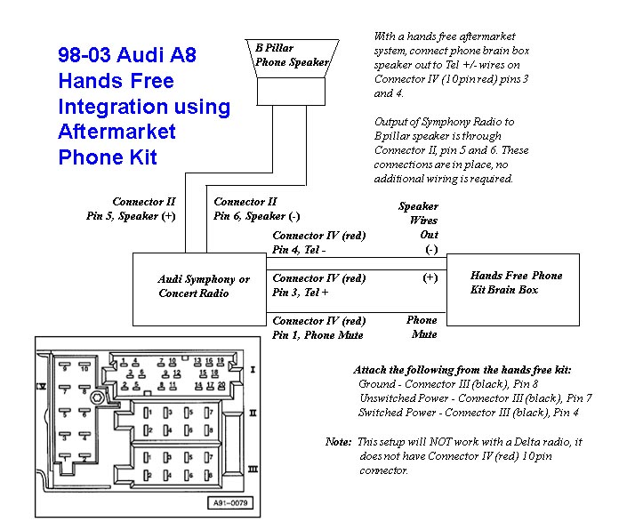 coversion to bluetooth - audi a8/s8 - tyresmoke audi car stereo wiring diagram audi a8 stereo wiring diagram